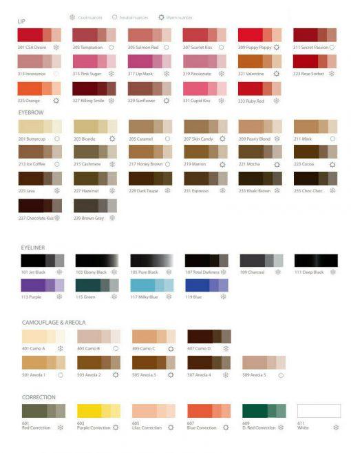 Doreme pigment colour chart
